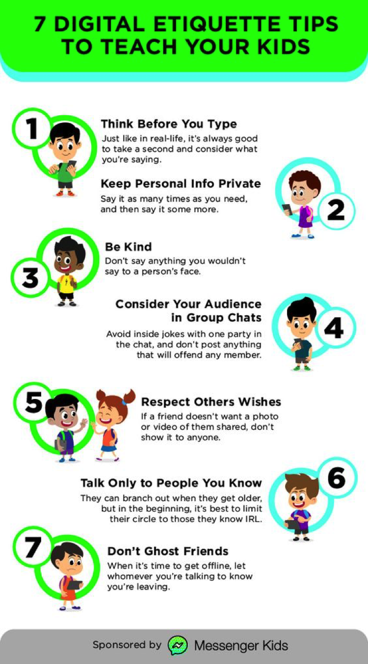 Etiquette examples of internet 7 Rules
